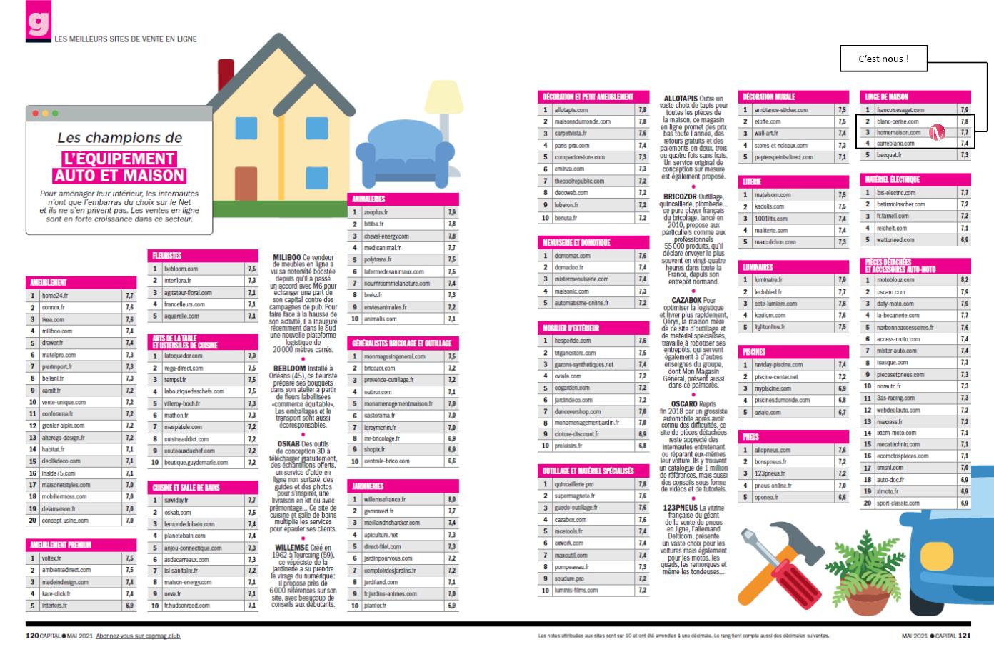 Home Maison : meilleurs sites de vente en ligne